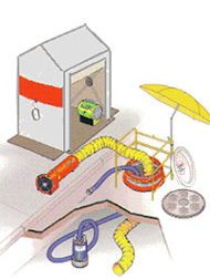 Manhole Equipment